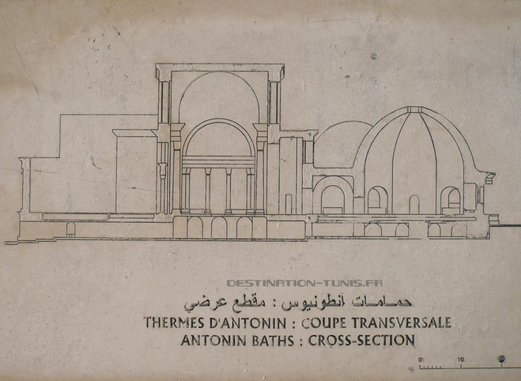Plan des thermes d'Antonin à Carthage.