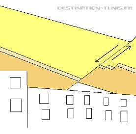 Schéma de la faille au dessus de Korbous