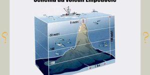 Schéma formation volcan Empédocle